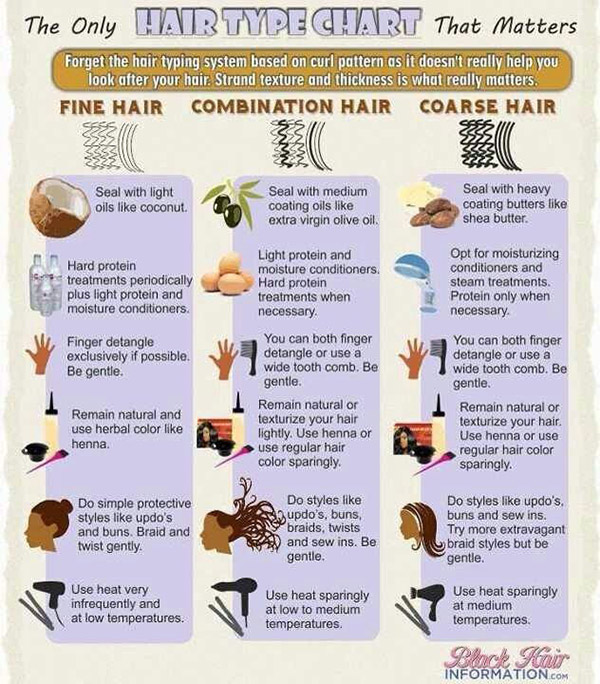 naturalhairtips12