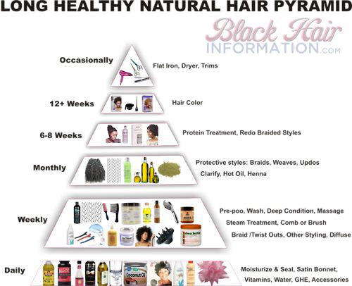 naturalhairtips24